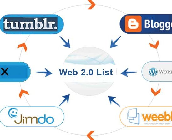 Free Dofollow Web 2.0 Sites List 2019 Updated