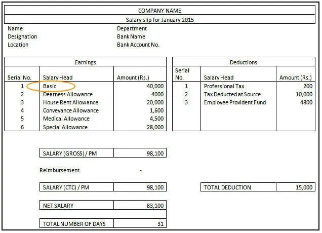 what is a salary slip? You won't believe pay slip's importance, find out now